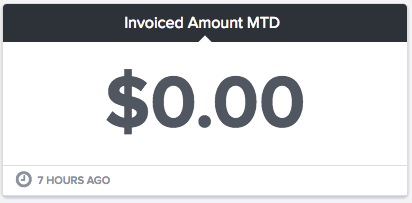 monthly invoice tracking in a Harvest dashboard