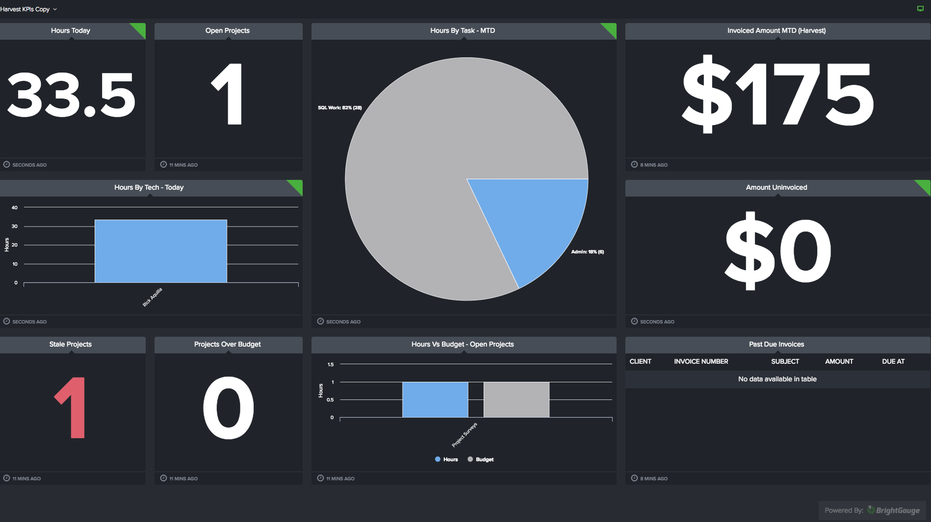 Project Team Dashboard