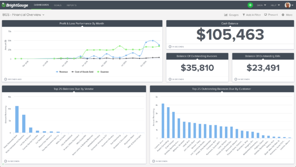 QuickBooks Web Connector Dashboard