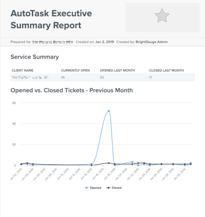 autotask report example