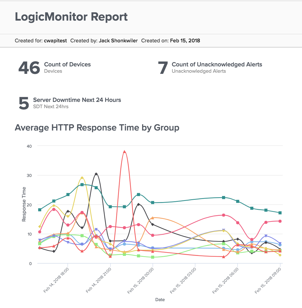 bgs-report-logicmonitor.png