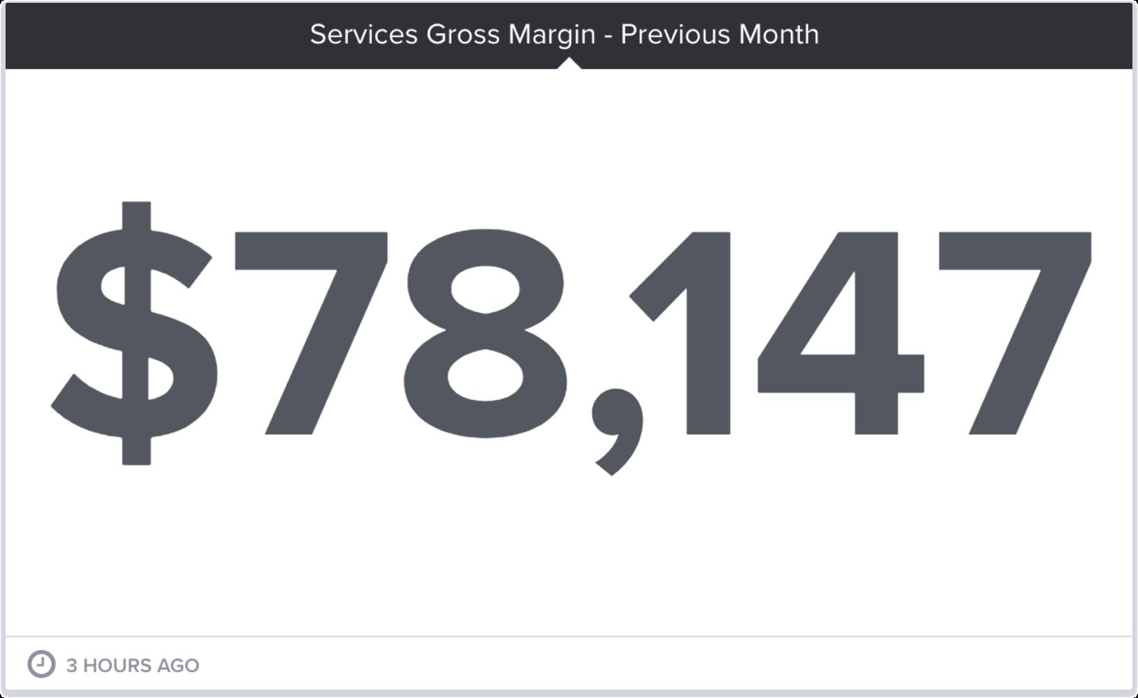 brightgauge-services-gross-margin-gauge.png