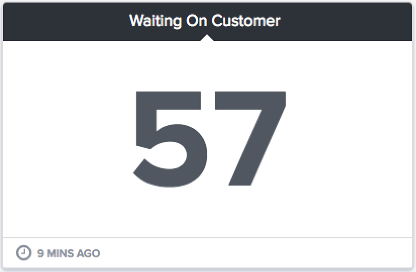 waiting on customer tickets gauge