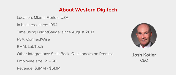 How Western Digitech Raised Their Game Using BrightGauge