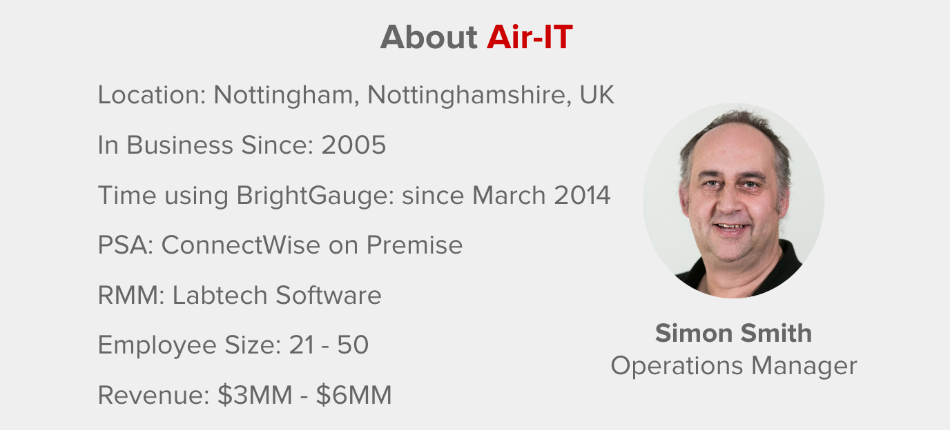 How Air-IT Stays a Step Ahead of the Competition with BrightGauge